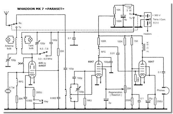 Schémas MK 7